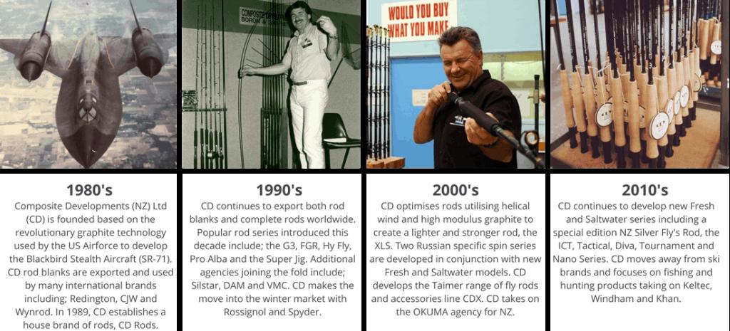 fly rod history